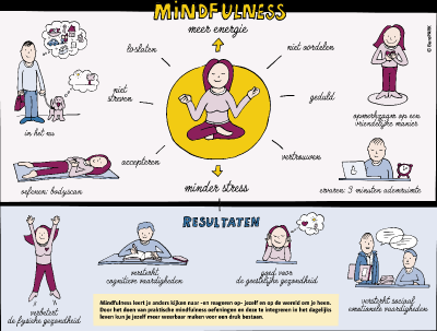 Mindfulness_visual_-152.png